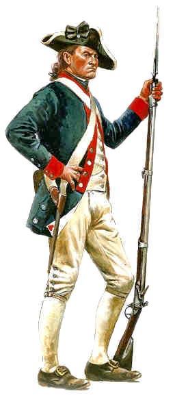 Genealogy On Fire : American Revolution Weapons