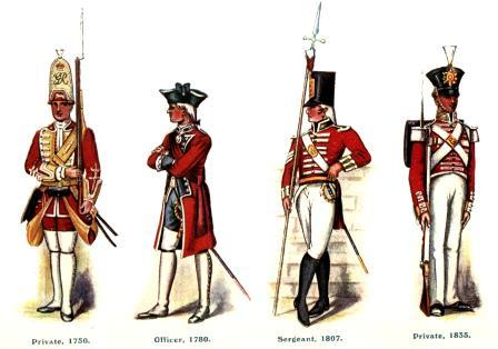 Redcoats - Infantry Uniforms