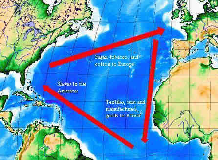 Triangular Trade Route Map